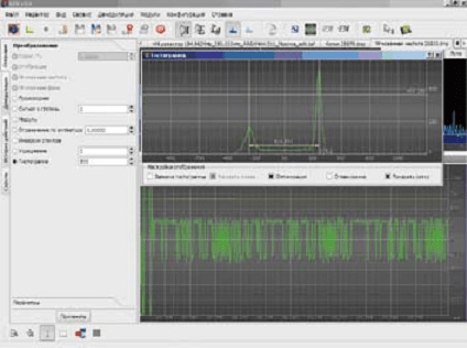 Технический анализ радиосигналов