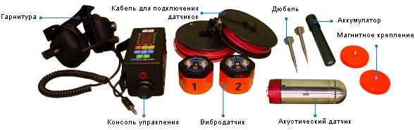 Delsar LifeDetector LD3 Mini