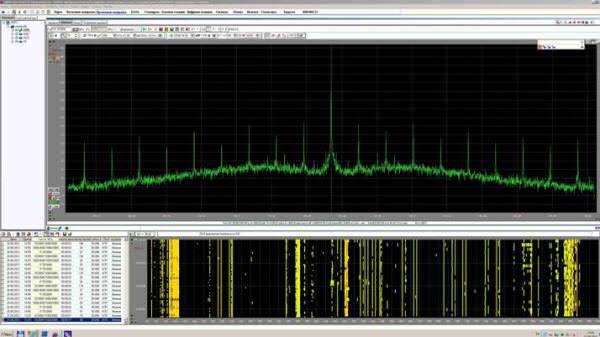 Отображение частотных и временных характеристик сигналов