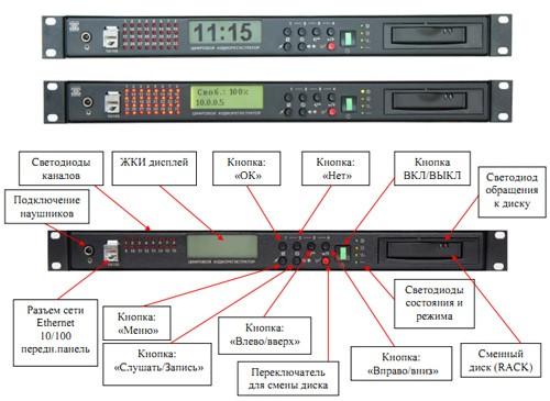 """Рисунок 3. Передняя панель устройства (на примере MDL2-16-19"""" 1U-RACK)."""