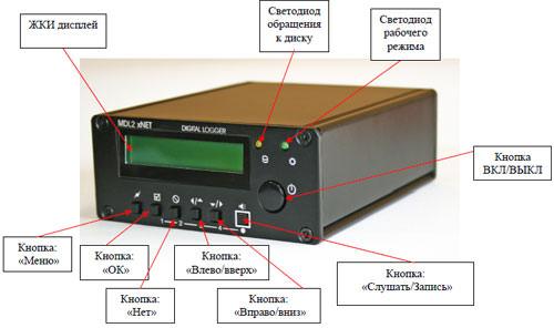 Рисунок 2. Передняя панель регистратора MDL2-4U-02.