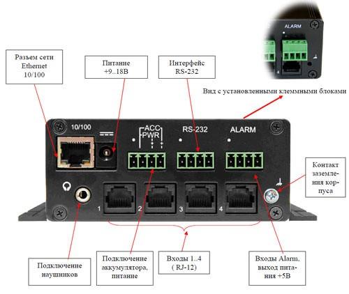 Рисунок 4. Задняя панель аудиорегистратора.