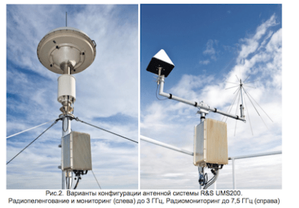 Варианты конфигурации антенной системы UMS200