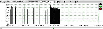 Рис.5. Спектр радиозакладки с ШПС в полосе 1000 МГц